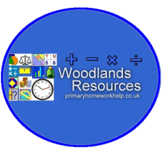 woodlandsresources