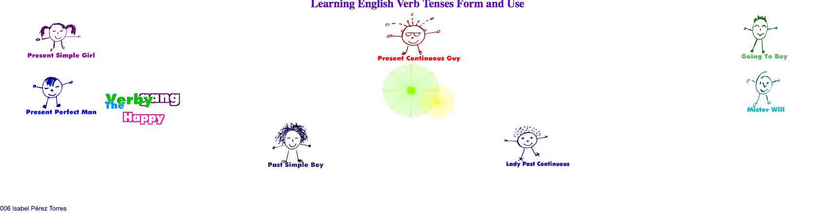englishspanish