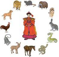 zodiac-story